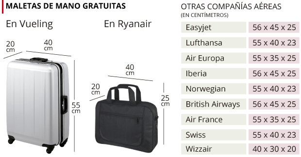 maletas de avión